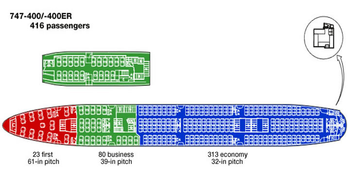 boeing 747-400 seating charts