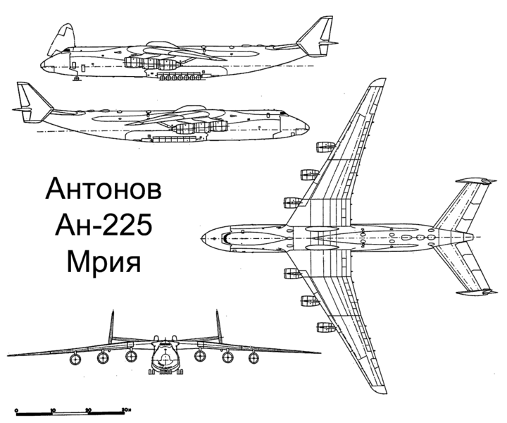 an-225 aircraft 3 way view schematic map