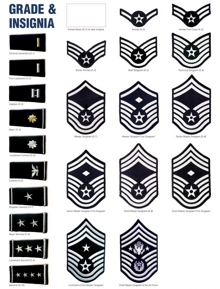 usaf rank structure officers and nco insignia