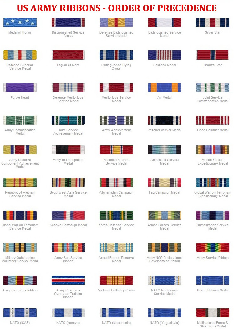Usaf air force army navy marines military ribbons chart for Air force awards and decoration
