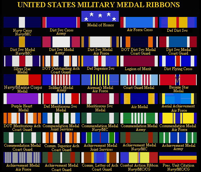 Usaf air force army navy marines military ribbons chart for Air force decoration examples
