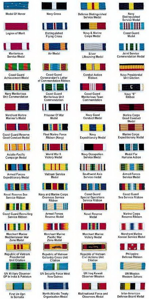 Us military awards and decorations chart for Air force decoration guide