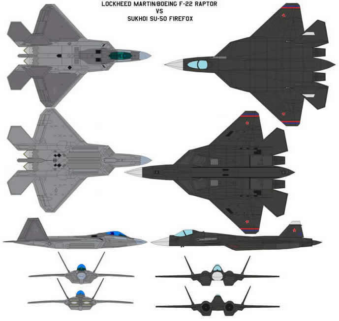Sukhoi Russian T-50 SU-50 PAK FA Stealth Fighter Military