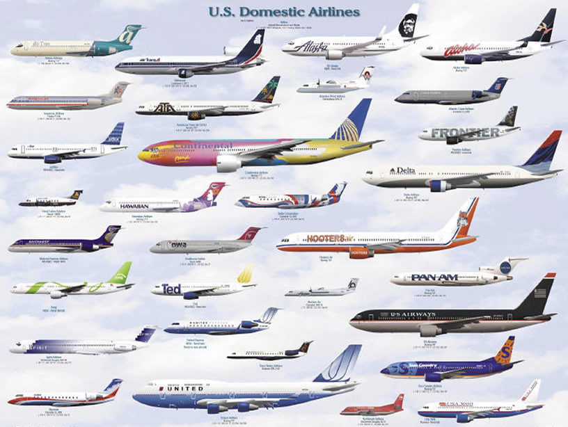 Commercial aircraft types for American airlines plane types