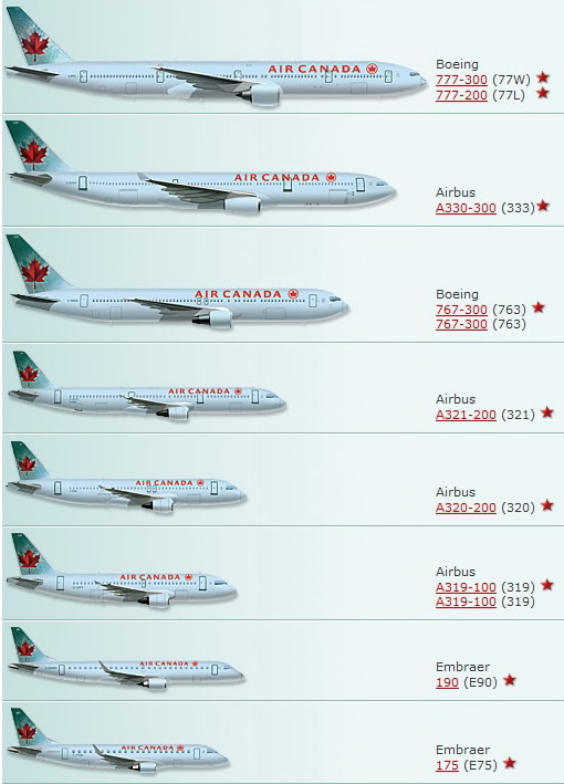 Google images for American airlines plane types