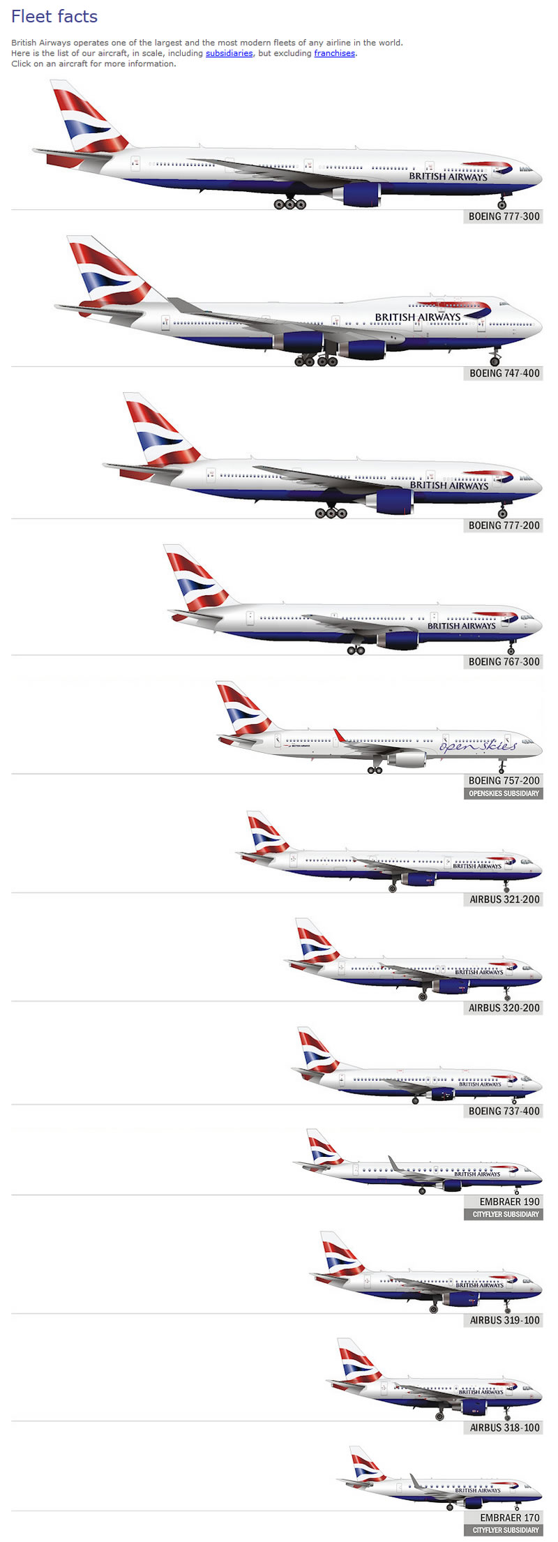 British Airways Airlines Aircraft Seatmaps Airline