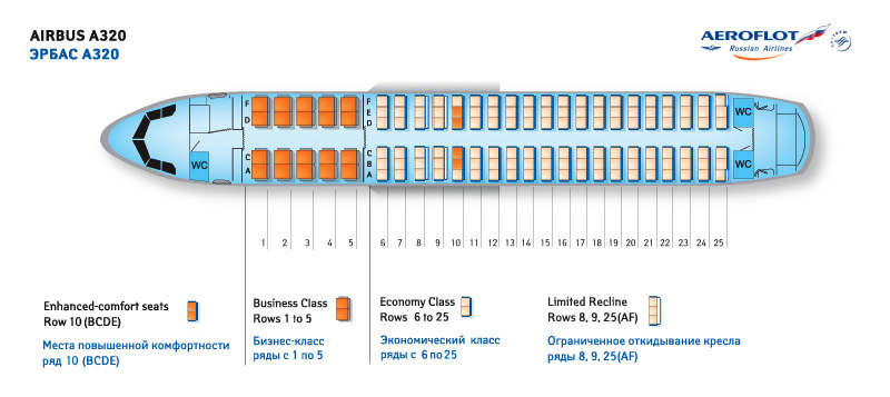 AEROFLOT (RUSSIAN) AIRLINES AIRBUS A320 AIRCRAFT SEATING CHART
