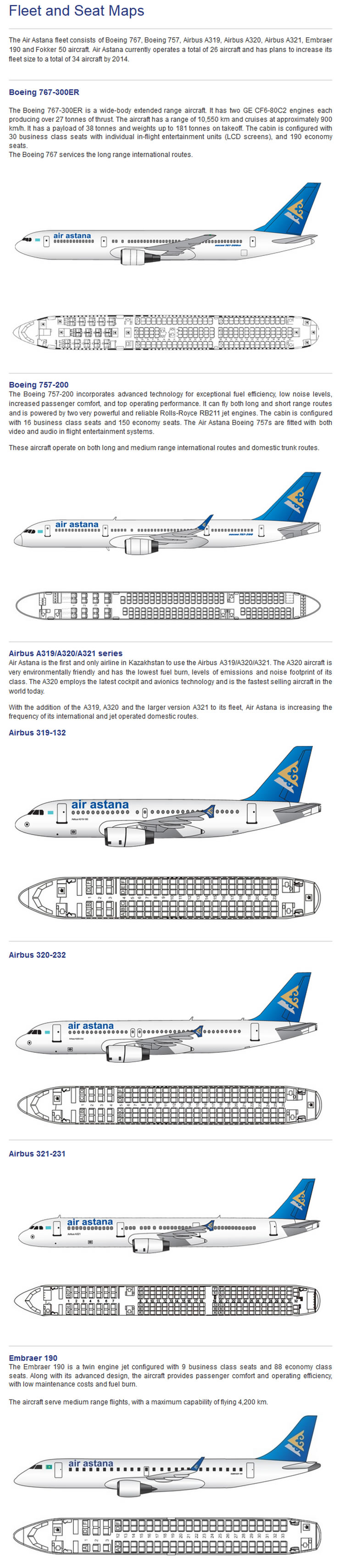 AIR ASTANA AIRLINES FLEET