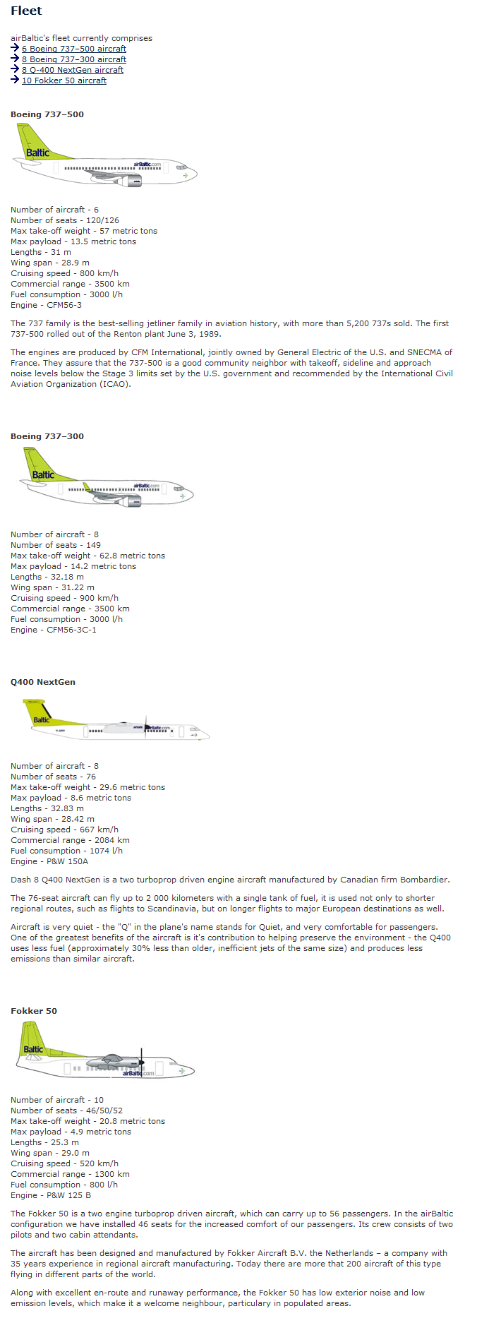 AIR BALTIC AIRLINES FLEET