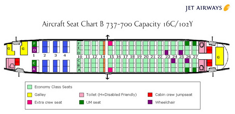 Jet Airways Airlines Boeing 737 700 Aircraft Seating Chart