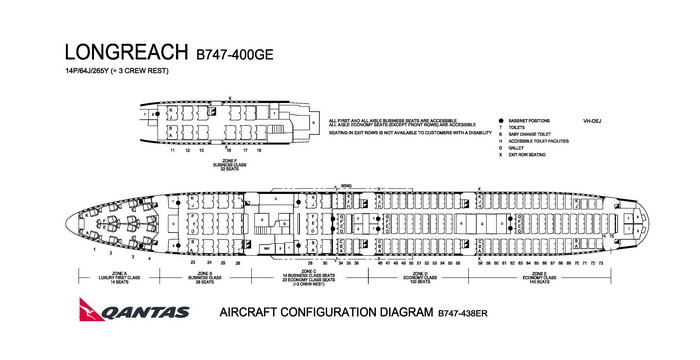 QANTAS AIRLINES BOEING 747-400GE AIRCRAFT SEATING CHART