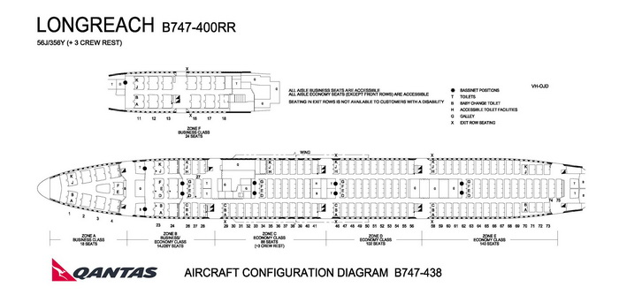QANTAS AIRLINES BOEING 747-400RR AIRCRAFT SEATING CHART