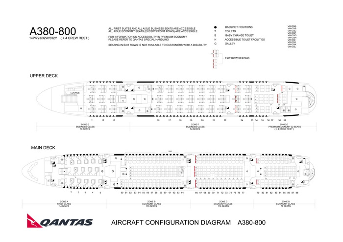 QANTAS AIRLINES AIRBUS A380-800 AIRCRAFT SEATING CHART