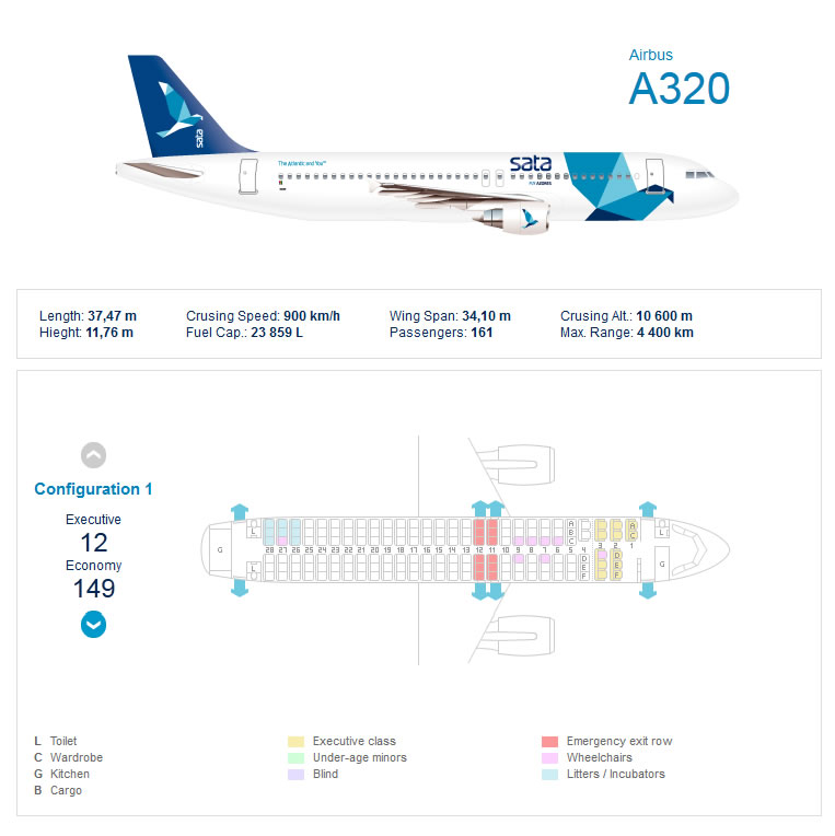 Airbus 360 Seating http://www.aviationexplorer.com/SATA_airlines_aircraft_seating_maps.html