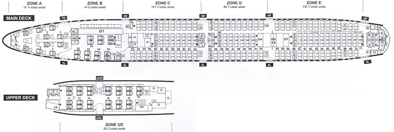 THAI AIRWAYS AIRLINES BOEING 747-400 AIRCRAFT SEATING CHART