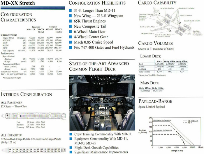 MD-XX STRETCH AIRLINER FACT AND SPEC SHEET
