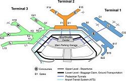 Hertz Car Return Louisville Airport